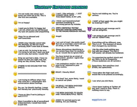 Emoji Smiley Meanings Whatsapp Smiley Emoji Symbols Meanings Explained Here