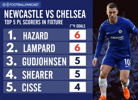 PL25: The complete Premier League history of Newcastle vs ...