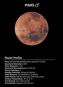 A Hitchhiker's Guide to Space & Plasma Physics - Mars is ...
