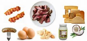 Saturated Fat: Harmless or Harmful? Saturated Fat