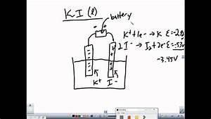 Electrolysis Ki