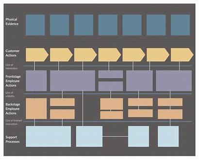 Blueprint Service Template Diagram Flow Data Example