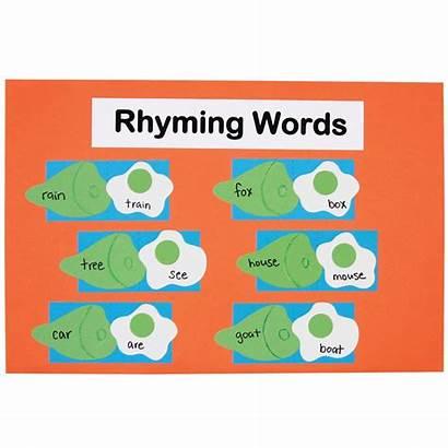 Ham Rhyming Eggs Words Seuss Dr Preschool