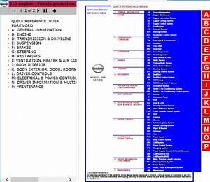 Download Nissan Qashqai  Qashqai 2 J10 Model Esm 2015my