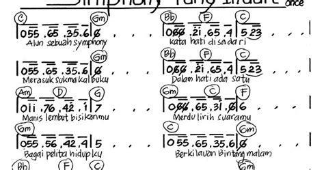 not angka lagu bruno mars koleksi not angka not angka simphoni yang indah once mekel