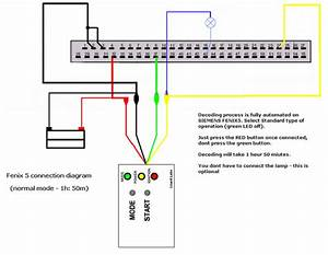 Obd2motor Auto Immo Reader For Sale  U2013 Auto Immo Reader