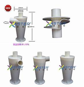 Cyclone powder dust collector high performance filter for