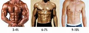 The Skinny Guy 39 S Guide To Body Fat Percentage Bony To