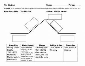 Flowers For Algernon Plot Diagram