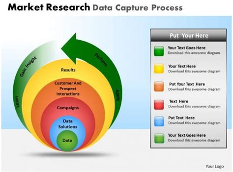 market research data capture process powerpoint