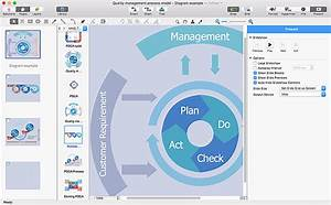 Creating Pdca Diagram