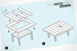 Bricolage Bois Facile : bureau en bois respectueux de l 39 environnement ~ Melissatoandfro.com Idées de Décoration