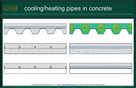 Embedded Pipes In Concrete Radiant Cooling And Heating Make Your Own Beautiful  HD Wallpapers, Images Over 1000+ [ralydesign.ml]