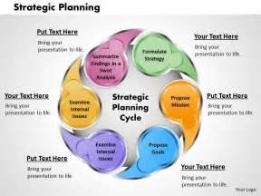 Strategic Plan PowerPoint Presentation Template