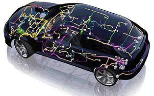 Automotive Wiring Harness Market 2017 - Delphi Automotive ...
