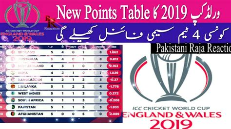 Cricket world cup group wise standings, including net run rate, wins, loses and points details day by day. ICC World Cup 2019 Points Table Pakistani Reaction   CWC19 ...