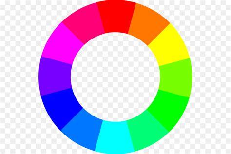 color wheel rgb color wheel rgb color model rgb color space cmyk color