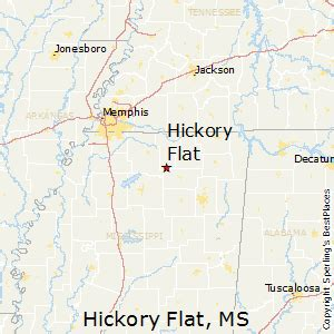 places    hickory flat mississippi