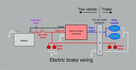electric trailer brake wiring schematic  wiring diagram
