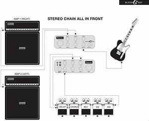 Friedman Tour Pro 1525 Pedalboard  With Platinum Pack