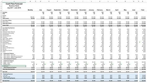 business cash flow spreadsheet spreadsheet softwar