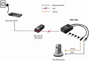 Levelone Pos-1002 Ethernet Adapter