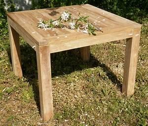Table Carre Exterieur : mobiliers de jardin table en teck la maison du teck ~ Teatrodelosmanantiales.com Idées de Décoration