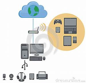 Connection Diagram To The Internet  Contains Wi-fi Router  Perso Stock Photo