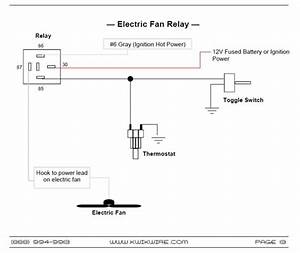 Peugeot Cooling Fan Circuit And Wiring Diagram Car Pictures