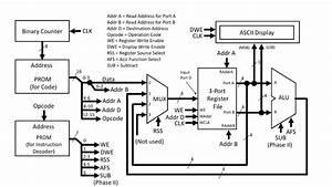 Microprocessor Schematic Diagram