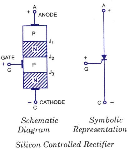 Scr Silicon Controlled Rectifier Electronic Circuits