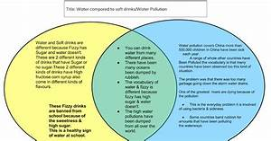 Joel   Panmure Bridge School  Venn Diagram On Water And