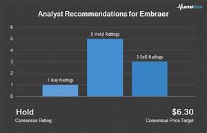 Embraer S A   Nyse Erj  Given Consensus Rating Of  U201chold