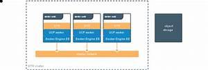 Configure Dtr Image Storage