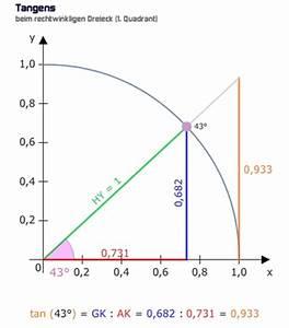 Sinus Cosinus Tangens Winkel Berechnen : tri04 tangens einfach erkl rt matheretter ~ Themetempest.com Abrechnung