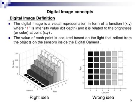 image interpolation techniques  optical  digital zoom concepts