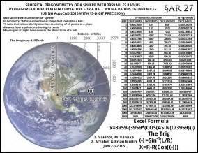 Flat Earth Curvature Calculator