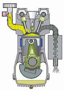 Working Of Four Stroke Spark Ignition Engine  Si  With Pv
