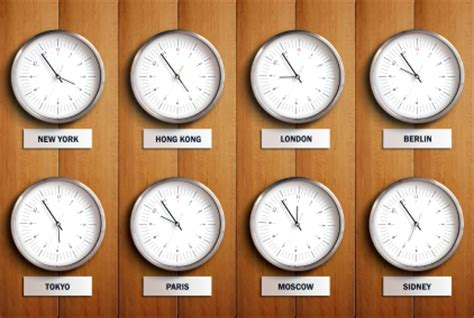 time zone facts kids