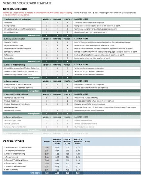 vendor scorecard template 13 free vendor templates smartsheet