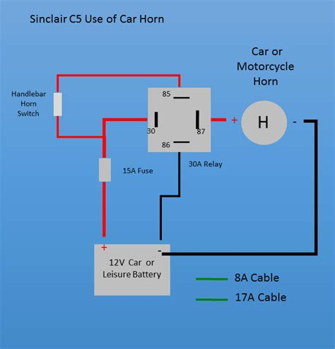 motorcycle horn relay wiring diagram stateofindiana co