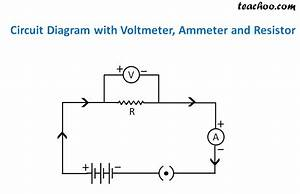 Electric Circuit - Diagram  Symbol  Open And Closed Circuit