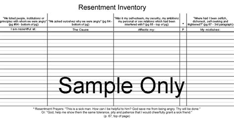 4th step resentment inventory exle worksheets for all