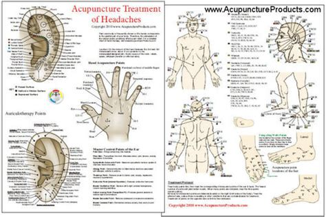 acupuncture treatment  headaches chart clinical charts