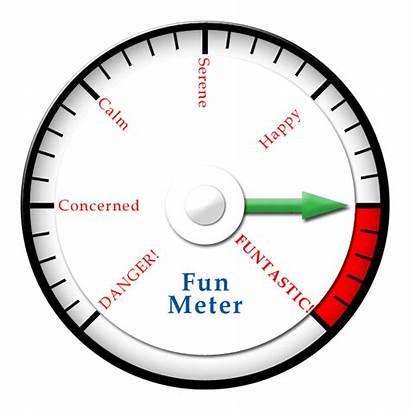 Meter Fun