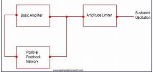 How To Create Constant Current Source Using Opamp