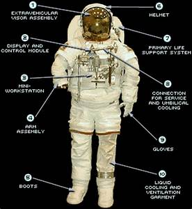 Space Suit Details - Pics about space
