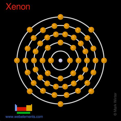 webelements periodic table xenon properties   atoms