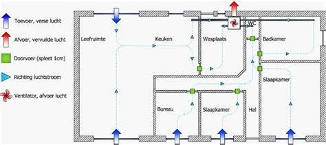 afzuiging badkamer lekt ventilatie systeem a c of d en waar op letten