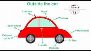English Car Diagram